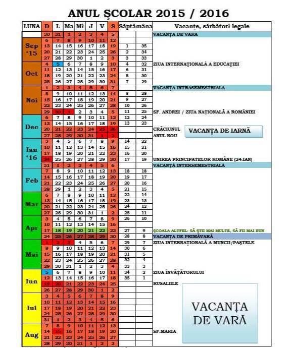 Incadrare finala pentru cadre didactice in anul scolar 2015-2016 ...